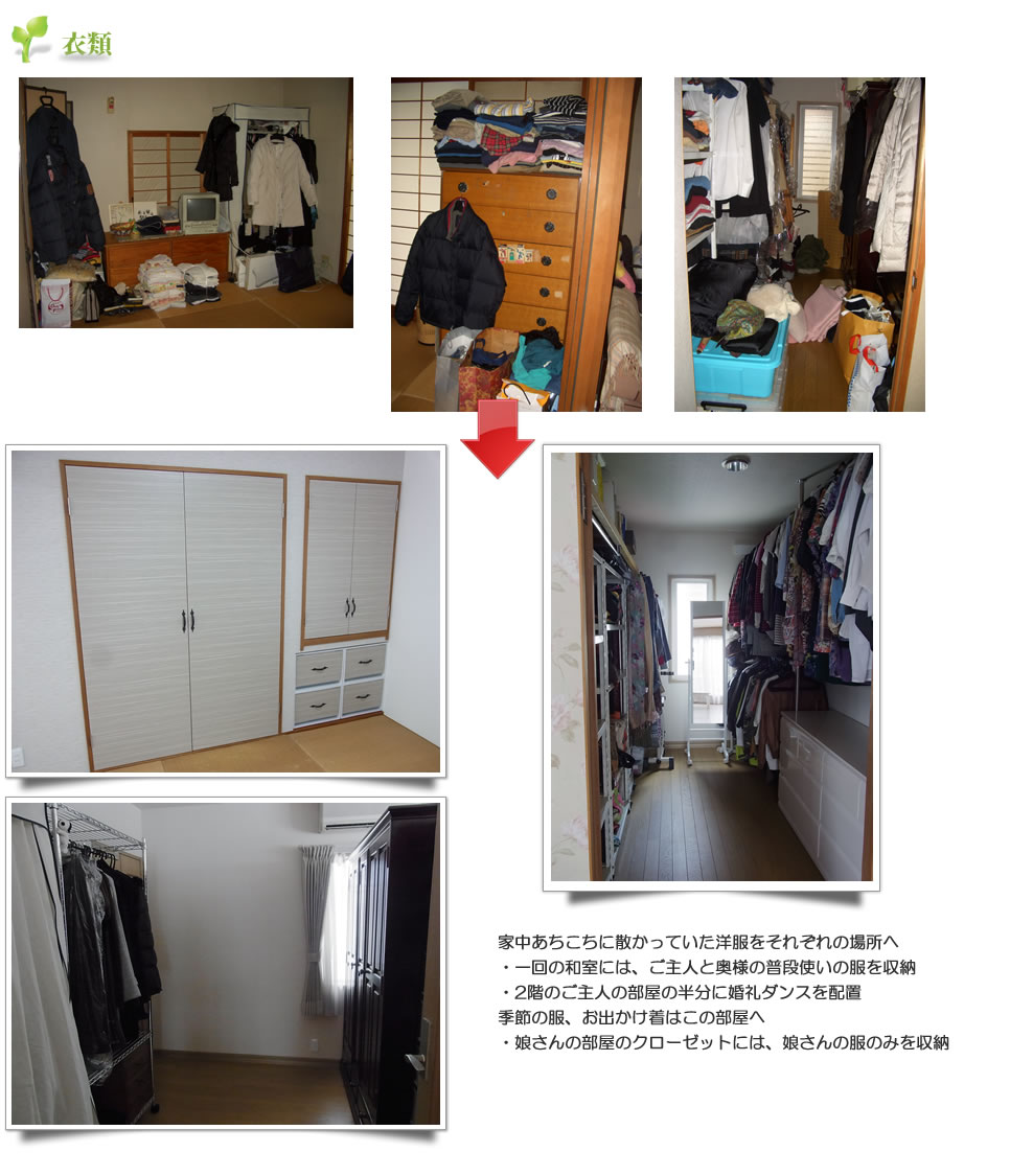 画像:衣類収納