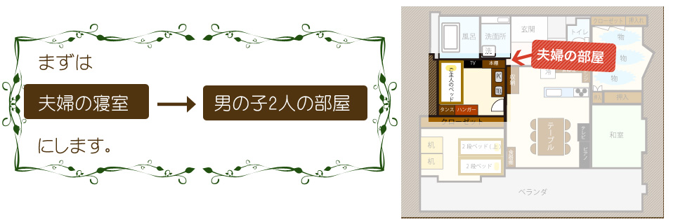まずは「夫婦の寝室」を「男の子二人の部屋」へ改造します