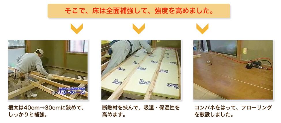そこで、床は全面補強して、強度を高めました。1,根太は40cm→30cmに狭めて、しっかりと補強。2,断熱材を挟んで、吸湿・保温性を高めます。3,コンパネをはって、フローリングを敷設しました。