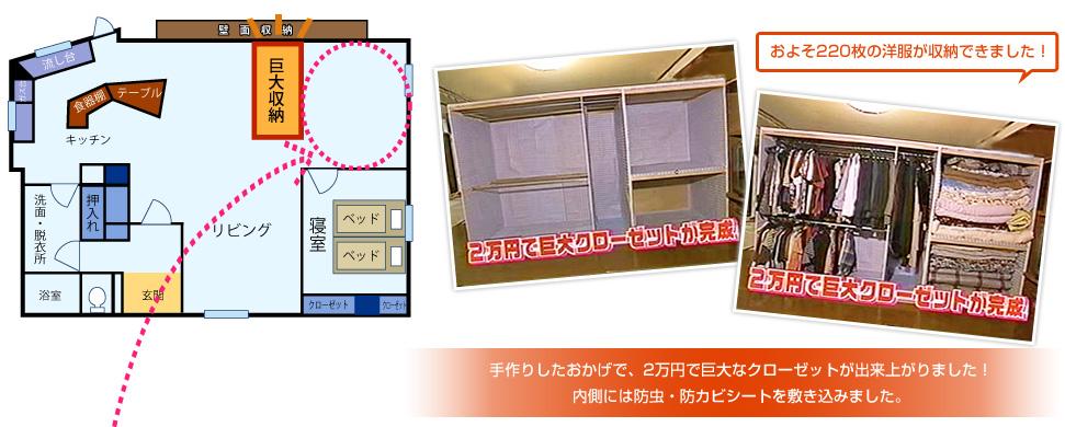 手作りしたおかげで、2万円で巨大なクローゼットが出来上がりました!内側には防虫・防カビシートを敷き込みました。