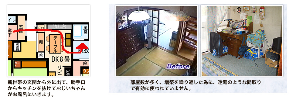 親世帯の玄関から外に出て、勝手口からキッチンを抜けておじいちゃんがお風呂にいきます。部屋数が多く、増築を繰り返した為に、迷路のような間取りで有効に使われていません。