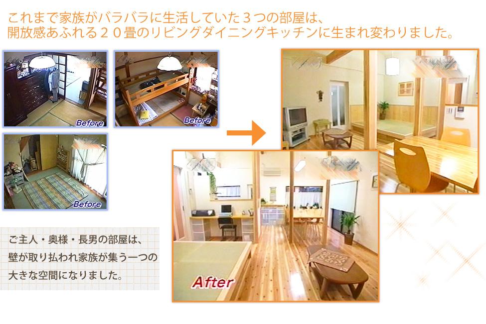これまで家族がバラバラに生活していた3つの部屋は、開放感あふれる20畳のリビングダイニングキッチンに生まれ変わりました。