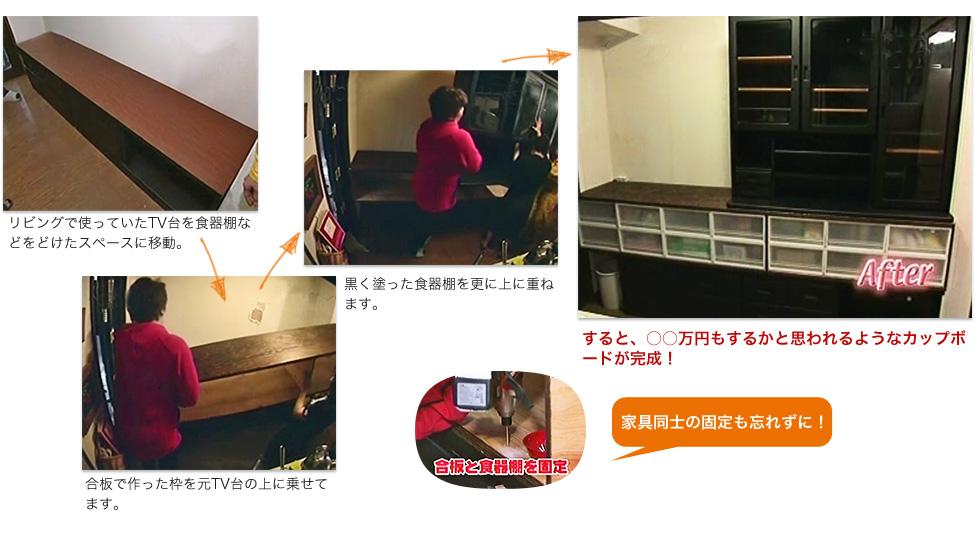 キッチン:1,リビングで使っていたTV台を食器棚などをどけたスペースに移動。 2,合板で作った枠を元TV台の上に乗せてます。 3,黒く塗った食器棚を更に上に重ねます。 4,すると、○○万円もするかと思われるようなカップボードが完成!家具同士の固定も忘れずに!
