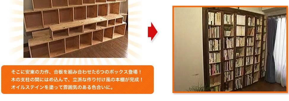 そこに安東の力作、合板を組み合わせた6つのボックス登場!木の支柱の間にはめ込んで、立派な作り付け風の本棚が完成!オイルステインを塗って雰囲気のある色合いに。