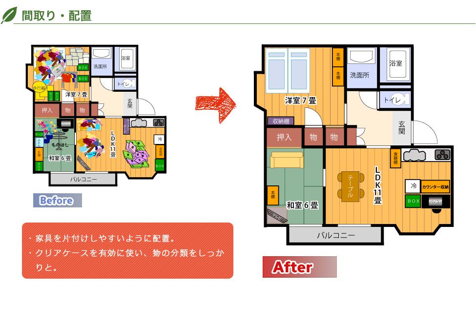 間取り・配置:家具を片付けしやすいように配置。クリアケースを有効に使い、物の分類をしっかりと。