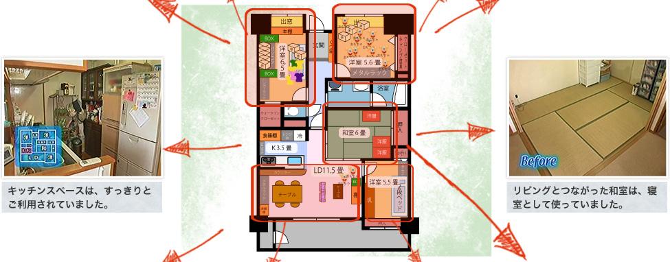 Before:1,キッチンスペースは、すっきりとご利用されていました。 2,リビングとつながった和室は、寝室として使っていました。