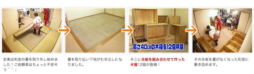 1,安東は和室の畳を取り外し始めました!ご依頼者はちょっと不安そう。2,畳を取り払い下地がむき出しになりました。3,そこに合板を組み合わせて作った木箱12個が登場!4,その合板を畳がなくなった和室に敷き詰めます。