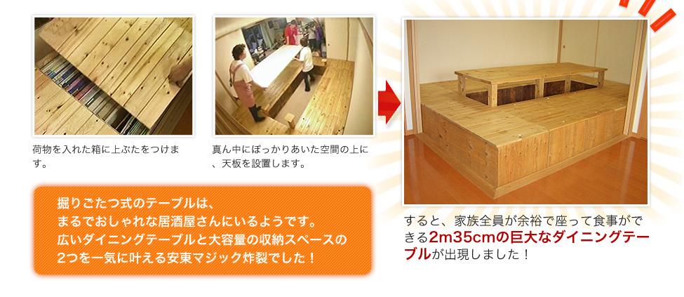1,荷物を入れた箱に上ぶたをつけます。2,真ん中にぽっかりあいた空間の上に、天板を設置します。3,すると、家族全員が余裕で座って食事ができる2m35cmの巨大なダイニングテーブルが出現しました!4,掘りごたつ式のテーブルは、まるでおしゃれな居酒屋さんにいるようです。広いダイニングテーブルと大容量の収納スペースの2つを一気に叶える安東マジック炸裂でした!