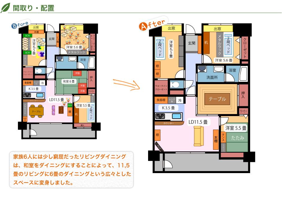 間取り・配置:家族6人には少し窮屈だったリビングダイニングは、和室をダイニングにすることによって、11,5畳のリビングに6畳のダイニングという広々としたスペースに変身しました。