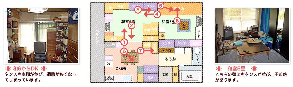 """4,和6からDK(タンスや本棚が並び、通路が狭くなってしまっています。)5,和室5畳(こちらの壁にもタンスが並び、圧迫感があります。)"""""""
