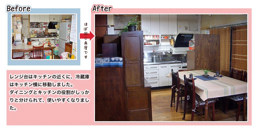 レンジ台はキッチンの近くに、冷蔵庫はキッチン横に移動しました。ダイニングとキッチンの役割がしっかりと分けられて、使いやすくなりました。