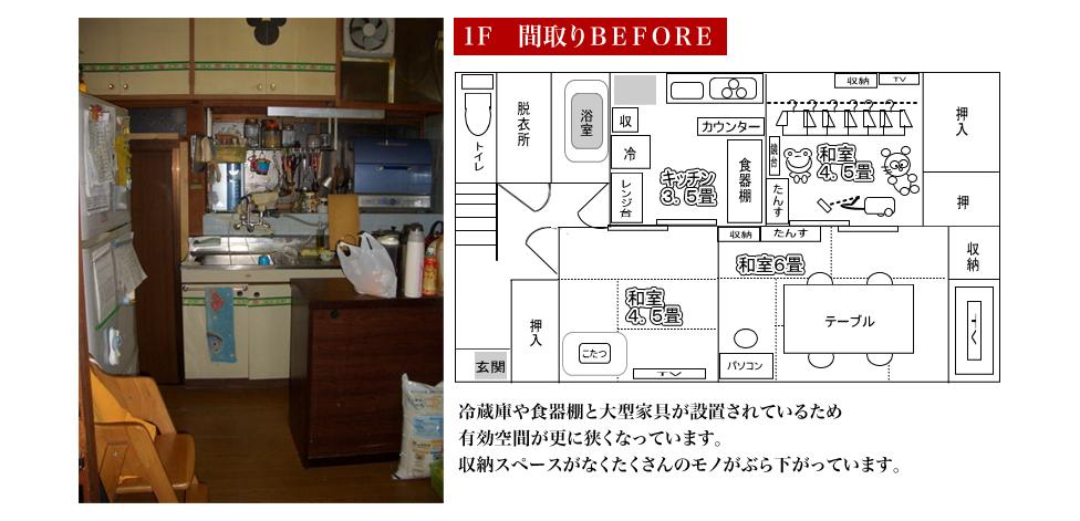冷蔵庫や食器棚と大型家具が設置されているため有効空間が更に狭くなっています。収納スペースがなくたくさんのモノがぶら下がっています。