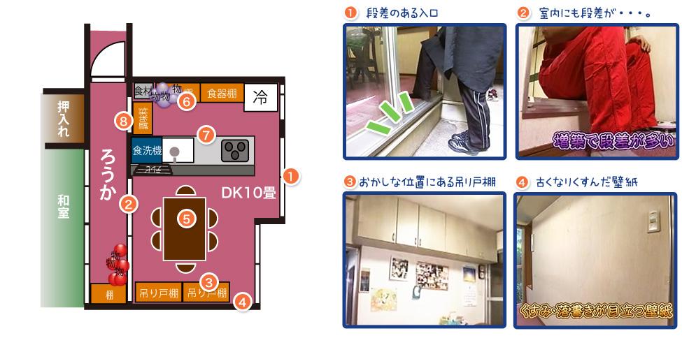 Before:1,段差のある入口。2,室内にも段差が。3,おかしな位置にある吊り戸棚。4,古くなりくすんだ壁紙。
