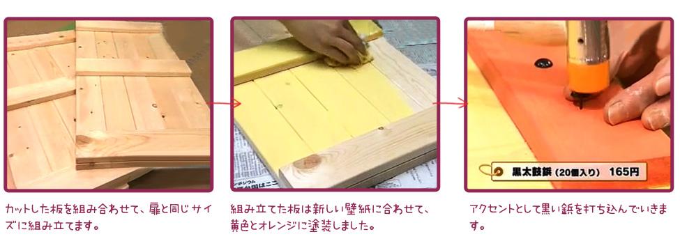 1,カットした板を組み合わせて、扉と同じサイズに組み立てます。2,組み立てた板は新しい壁紙に合わせて、黄色とオレンジに塗装しました。3,アクセントとして黒い鋲を打ち込んでいきます。