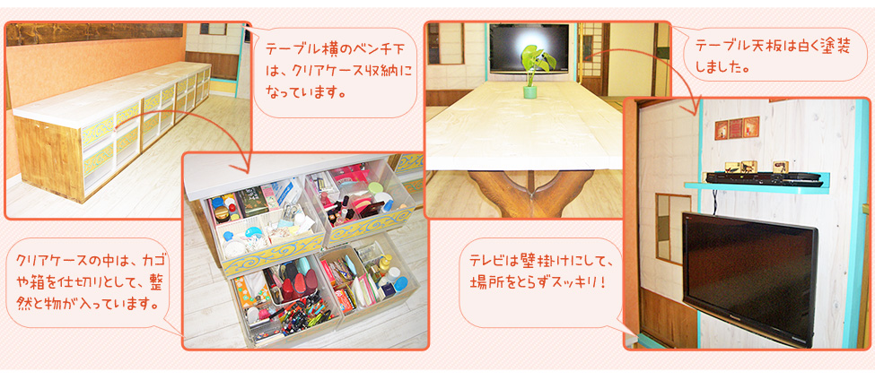 1,テーブル横のベンチ下は、クリアケース収納になっています。2,クリアケースの中は、カゴや箱を仕切りとして、整然と物が入っています。3,テーブル天板は白く塗装しました。4,テレビは壁掛けにして、場所をとらずスッキリ!