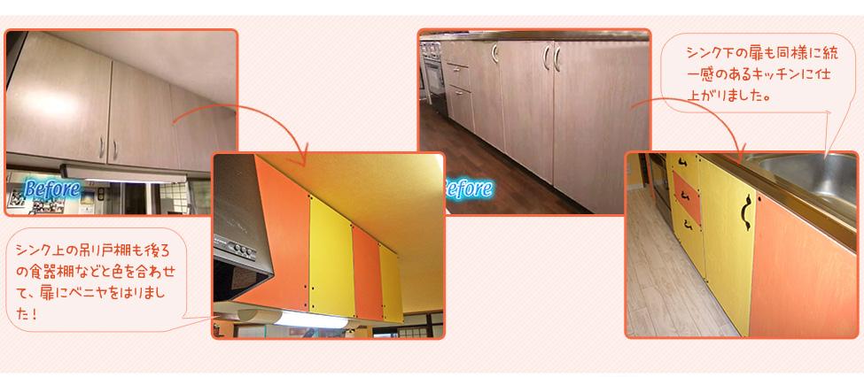 気になる収納の中身は・・・。:1,シンク上の吊り戸棚も後ろの食器棚などと色を合わせて、扉にベニヤをはりました!2,シンク下の扉も同様に統一感のあるキッチンに仕上がりました。