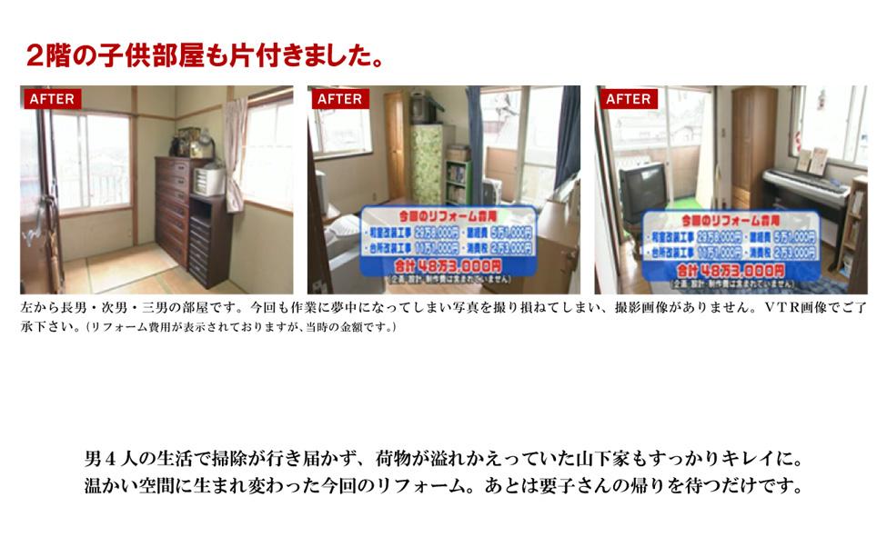2階の子供部屋も片付きました。左から長男・次男・三男の部屋です。今回も作業に夢中になってしまい写真を撮り損ねてしまい、撮影画像がありません。VTR画像でご了承下さい。(リフォーム費用が表示されておりますが、当時の金額です。)男4人の生活で掃除が行き届かず、荷物が溢れかえっていた山下家もすっかりキレイに。温かい空間に生まれ変わった今回のリフォーム。あとは要子さんの帰りを待つだけです。